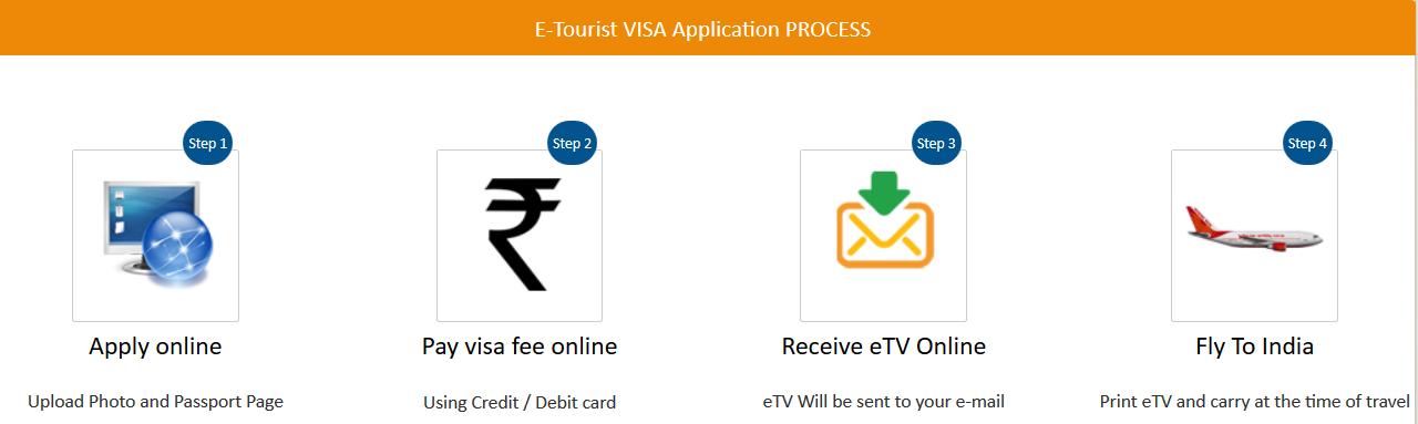 e tourist visa online